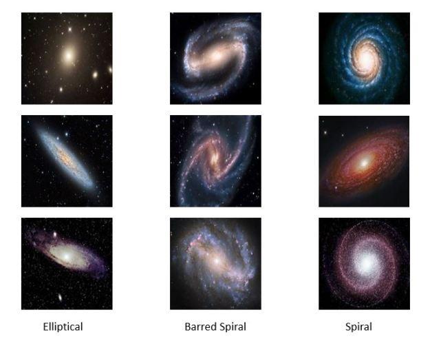 galaxy_sample